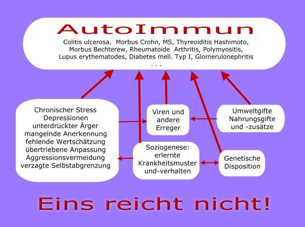 autoimmunxx1